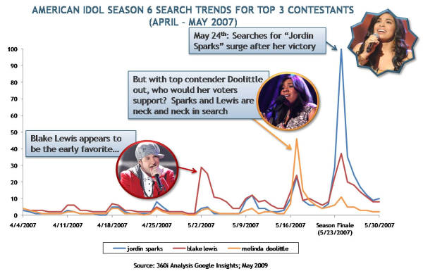 american idol contestants season 10. hot american idol season 10