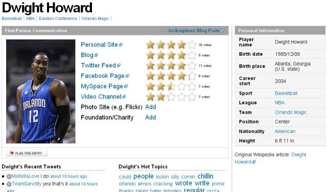 dwight howard wiki