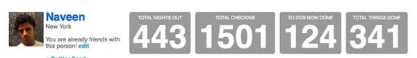 Foursquare stats image