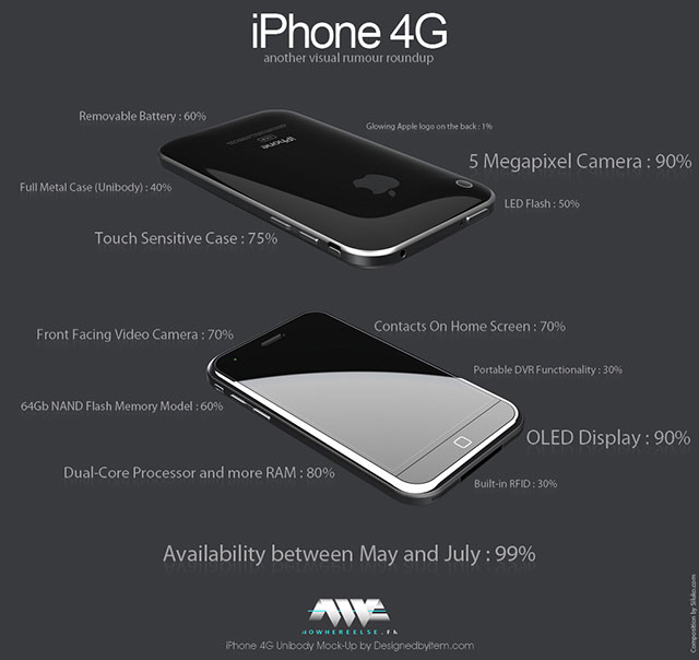 Iphone+4gs+price+in+lebanon