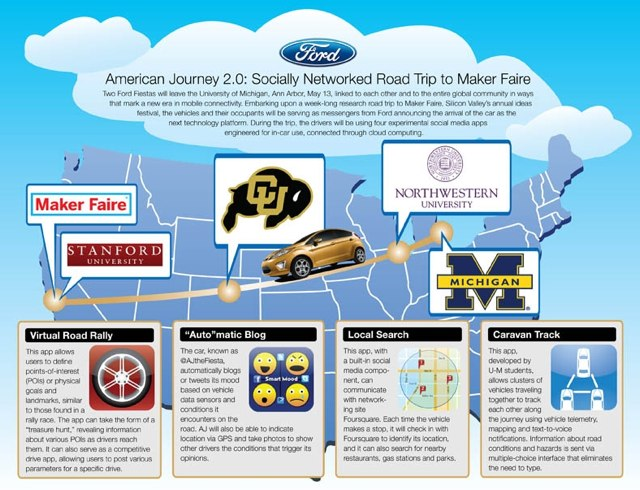 Ford American Journey