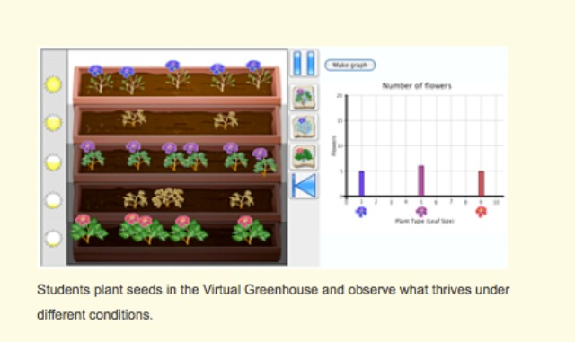 Digital simulations and models can help teachers explain concepts that are ...