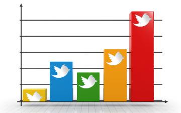 Twitter Chart Image