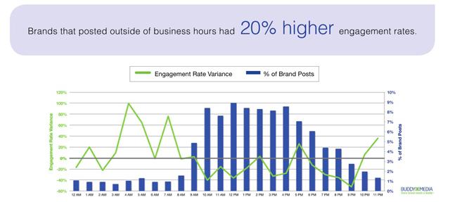 Si të përmirësoni faqen e kompanisë suaj në Facebook