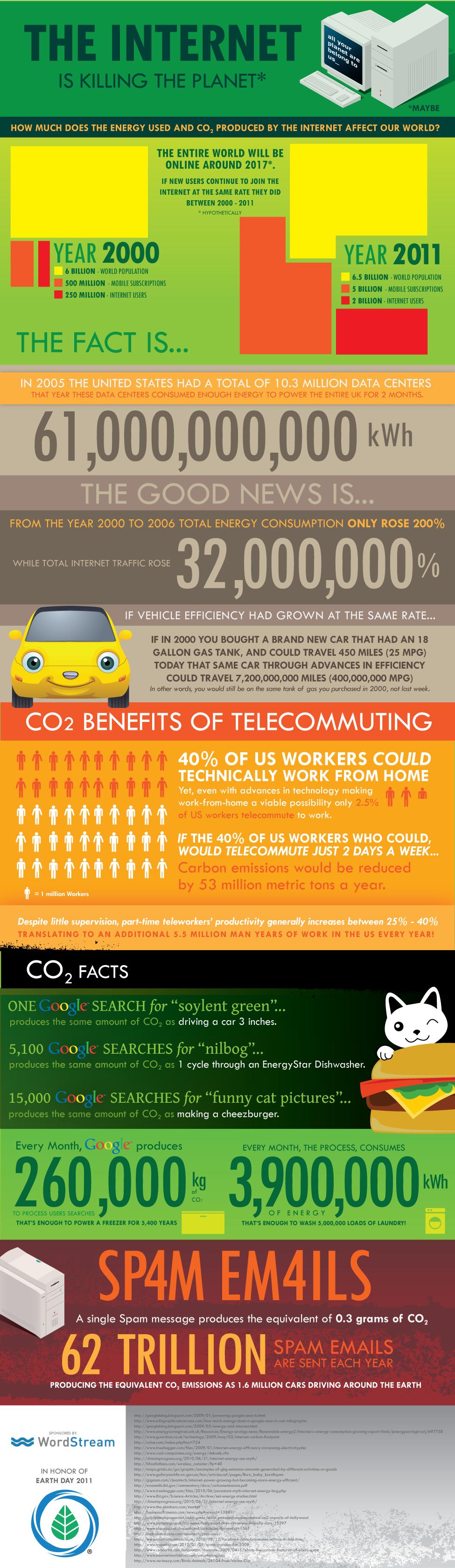 Infografika: Zabíjí internet planetu?