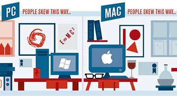 Êtes-vous Mac ou PC (et pis c'est tout) ?
