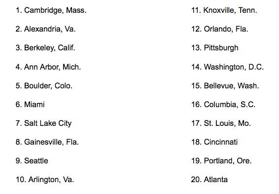 Qytetet që kanë më së shumti lexues në Amerikë