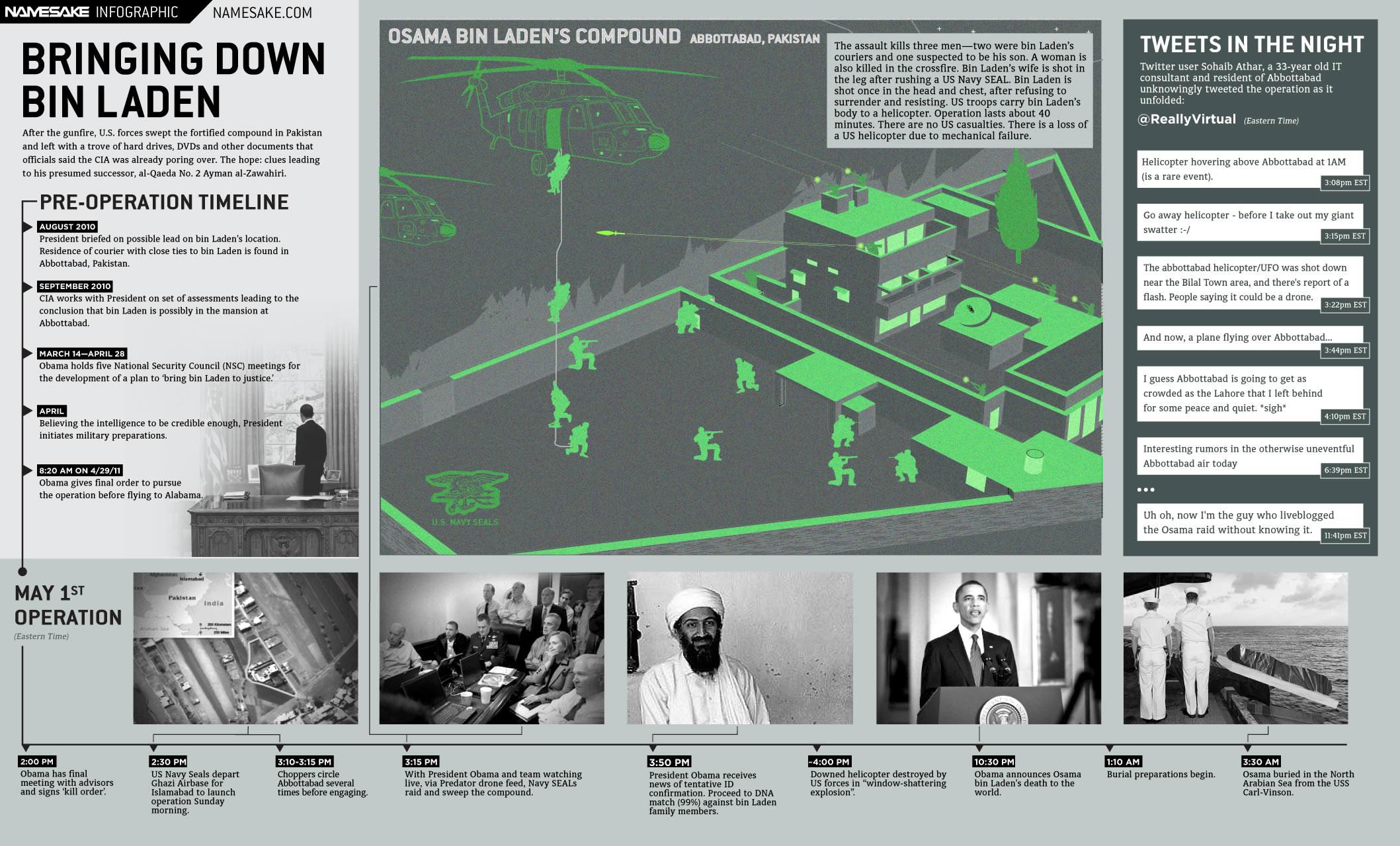 infographic osama bin laden inewsdesign