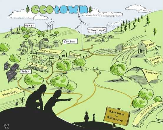 Eco-Villages