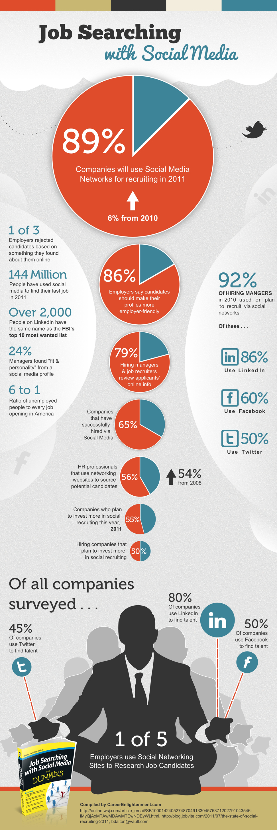 http://5.mshcdn.com/wp-content/uploads/2011/08/Job-Searching-with-Social-Media-Infographic.jpg