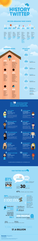 mashable_infographic-graphics-twitter1.jpg