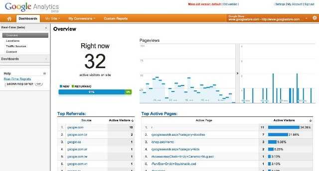 918bc0a4f Google Analytics добавляет данные о трафике в реальном времени ...