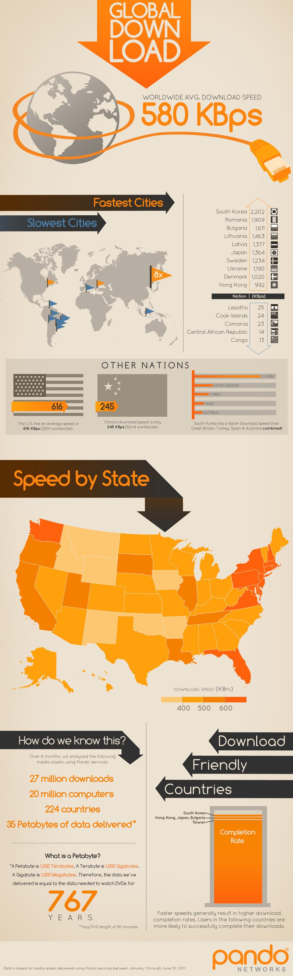 http://4.mshcdn.com/wp-content/uploads/2011/09/world-internet-speeds-pando.jpg