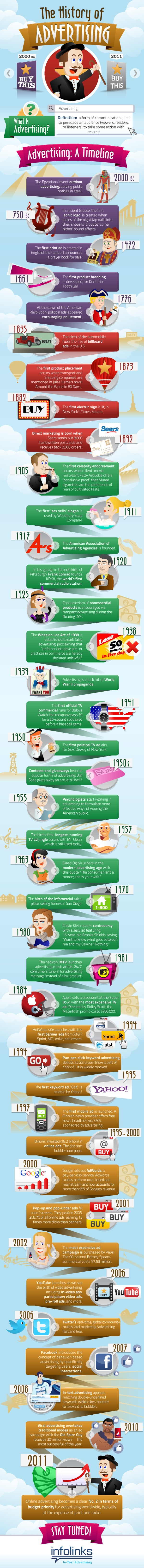 http://5.mshcdn.com/wp-content/uploads/2011/12/history-of-advertising.jpg