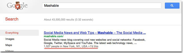 google search regular 640 How Google's +1 Button Affects SEO