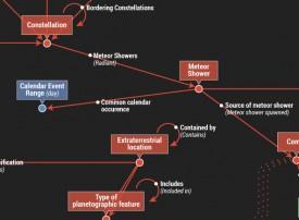 Google Knowledge Graph Example Thumbnail
