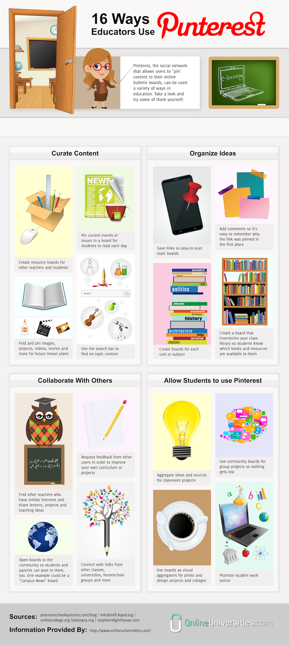 pinterest and education