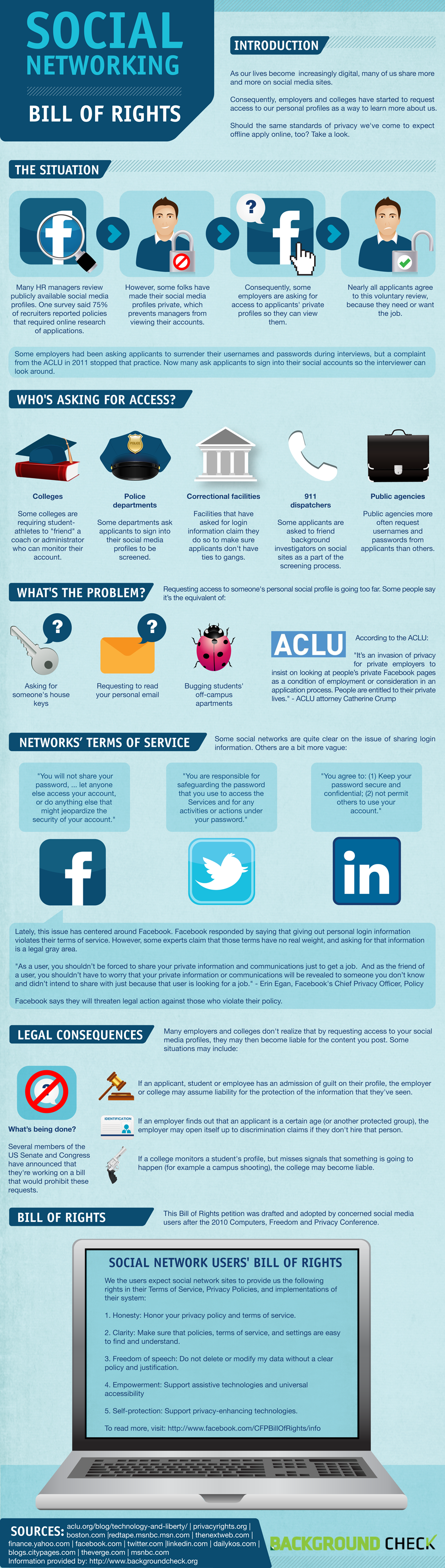 Infographic social media accounts