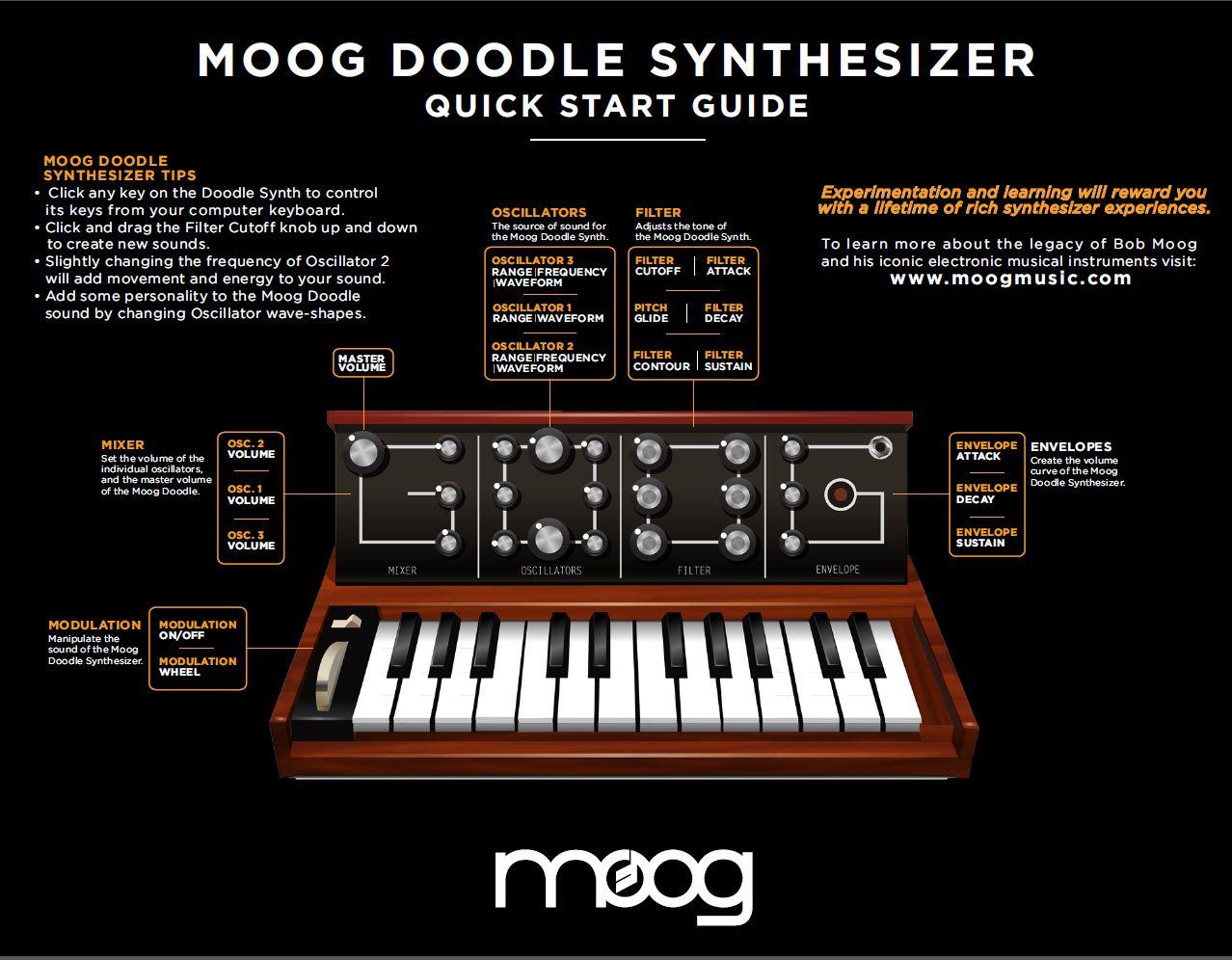 Google Doodle: синтезатор Роберта Муга