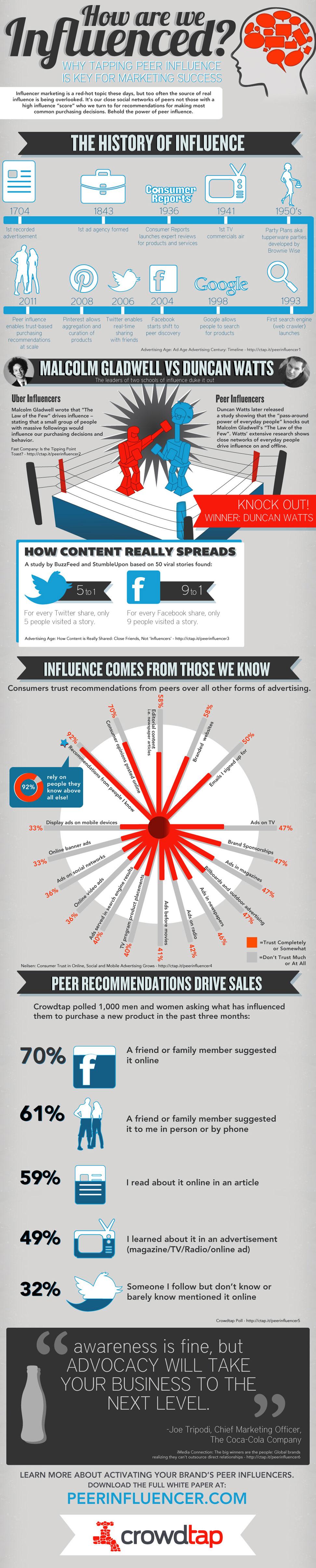 Top Online Marketing News June 15, 2012