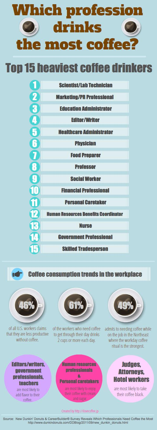 coffee-infographic1.jpg