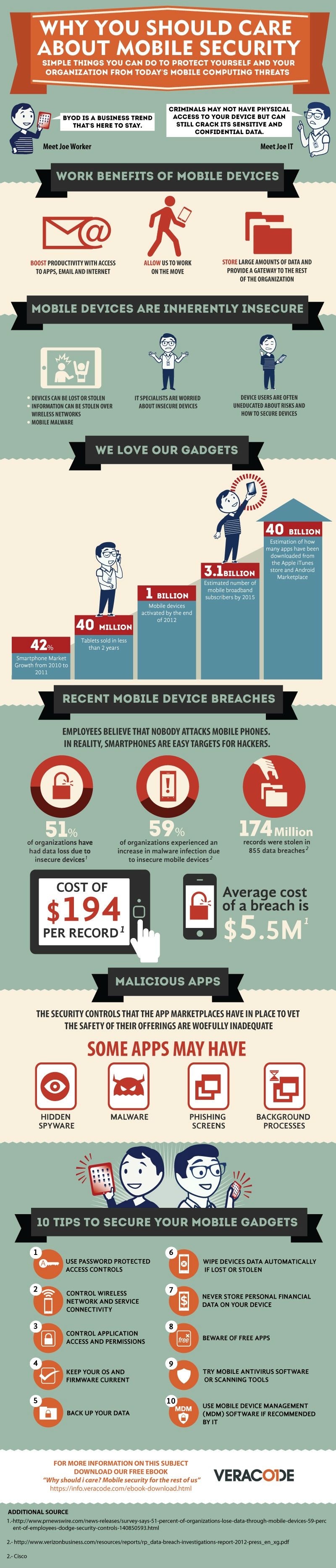 Infographic - Mobile Security