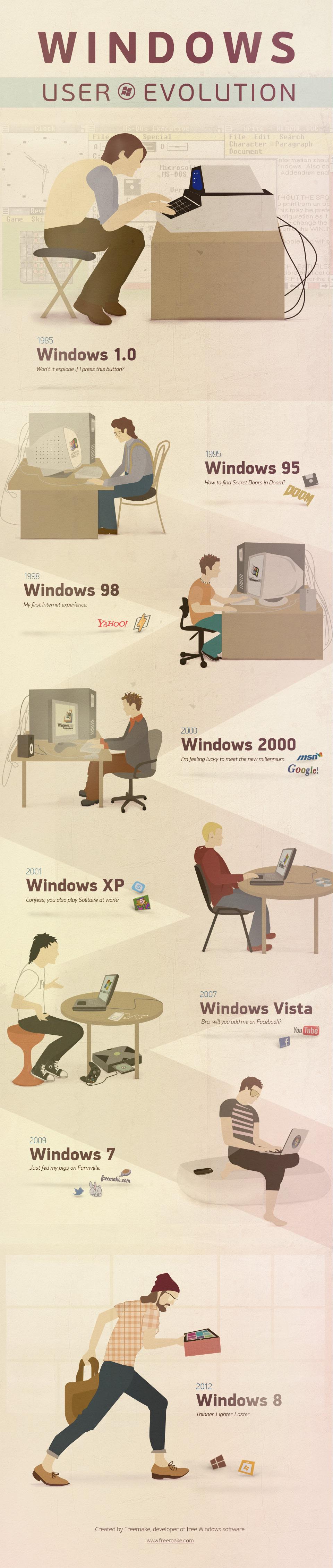 EVOLUTION-OF-WINDOWS