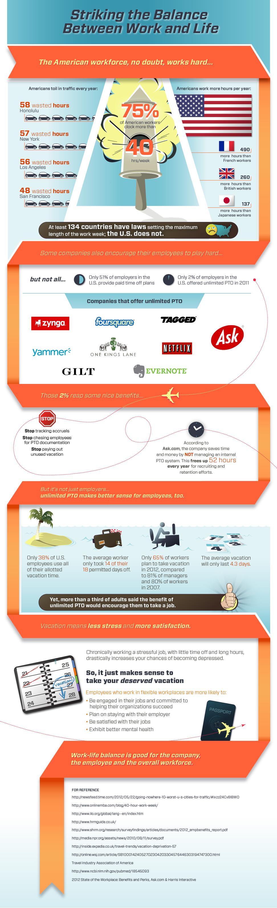 Infographic - Work/Life Balance