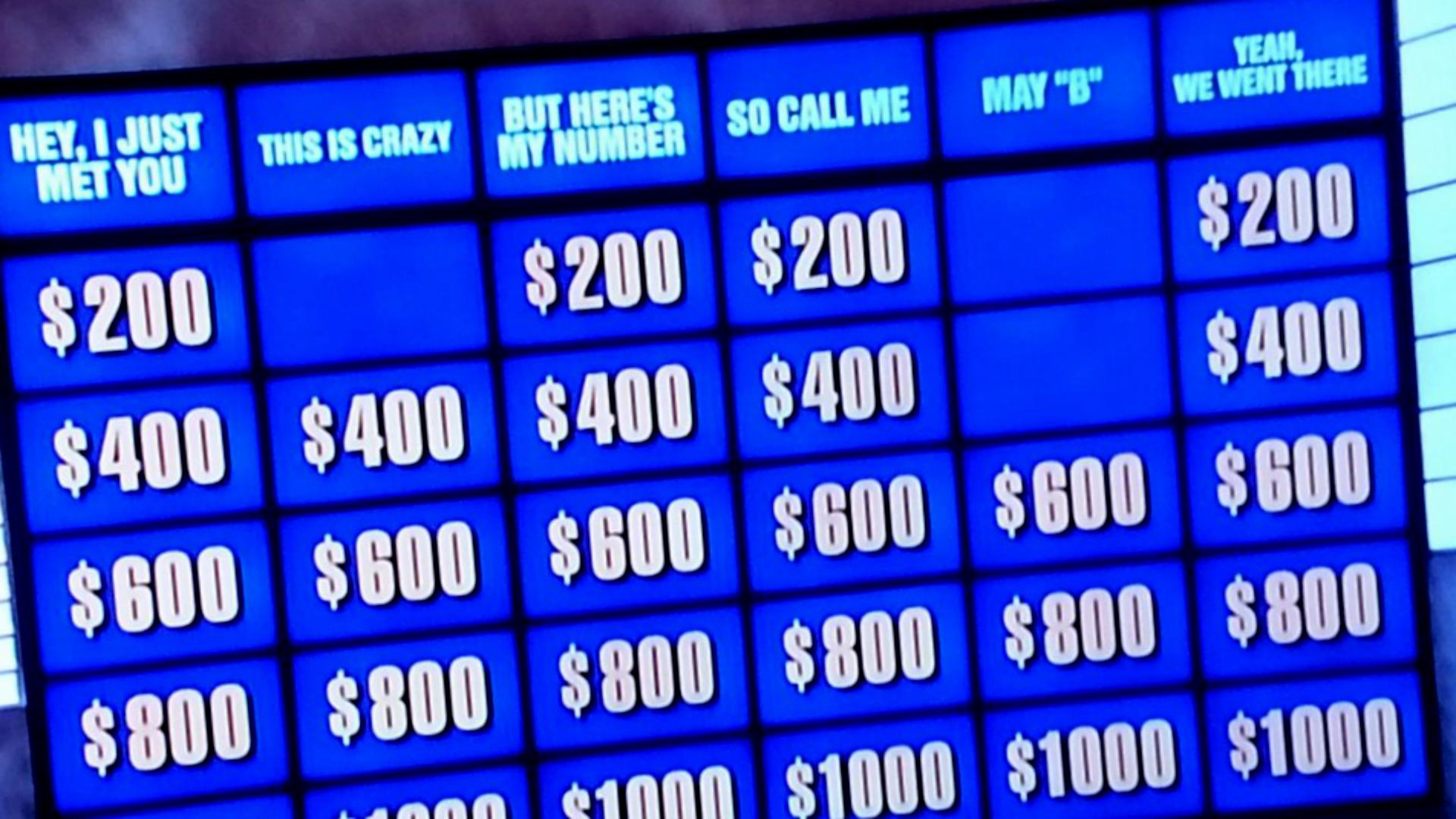 category calls
