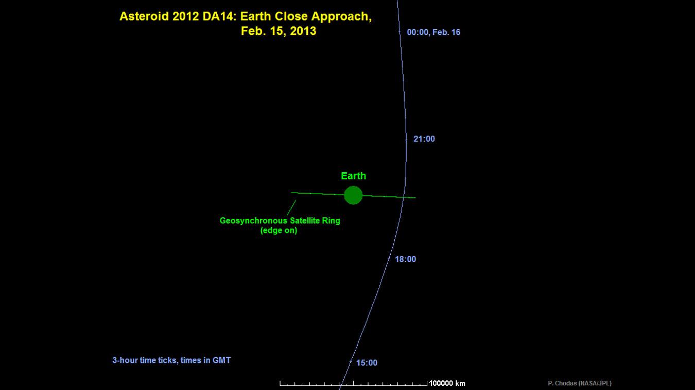 nasa feed asteroid - photo #29