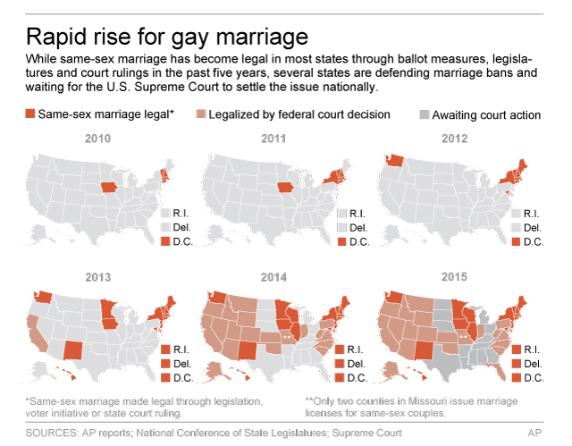 the debate for gay marriage One cannot do better for achieving clarity on such questions than by reading  debating same-sex marriage, co-authored by john corvino and.